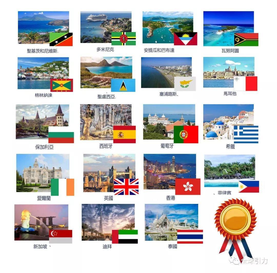 为什么说塞浦路斯是超友好的移民投资国家?